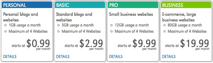 webink pricing
